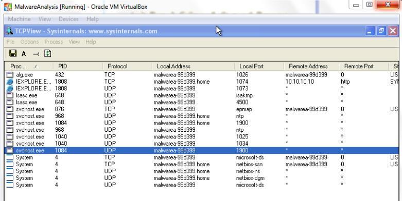 Conexiones abiertas vistas con el TCPView