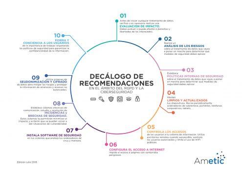 decalogo_ciberseguridad_0